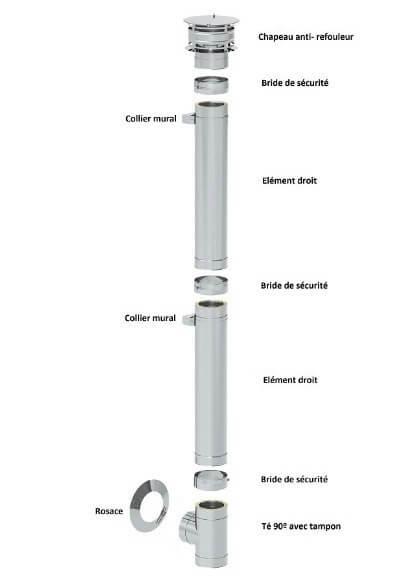 kit-de-conduit-de-cheminee-exterieur-chemineeo