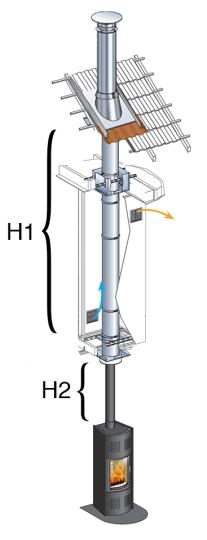 Conduit de cheminée double paroi - Kit intérieur Poujoulat inox-galva - Ø230mm