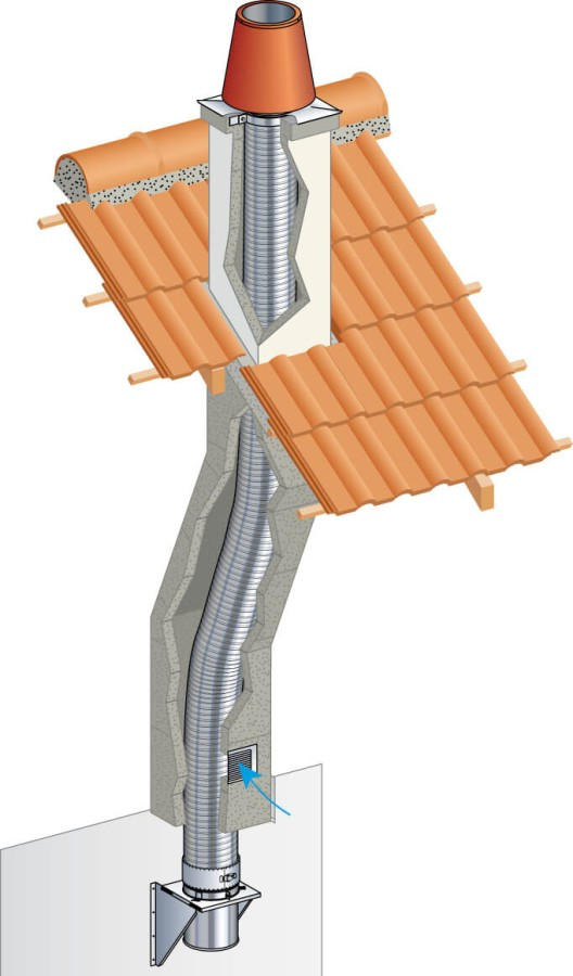 Tubage flexible - Kit extérieur - kit-flex - Poujoulat - Ø150mm