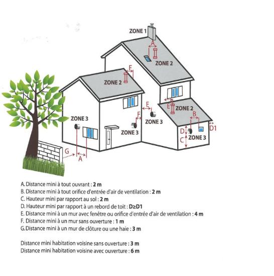 l-installation-en-ventouse-2_chemineeo